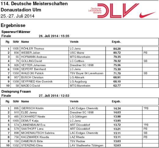 JEZT - DM 2014 in Ulm - Ausschnitt aus der DLV-Ergebnisliste