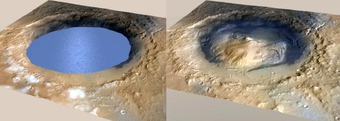 JEZT - Simulation eines Sees im Gale Krater - Abbildung © NASA +Bearbeitung InterJena