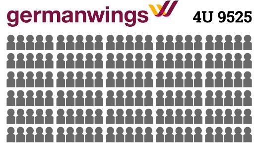 JEZT - Trauer um die 150 Opfer des germanwings Fluges 4U9525 - Symbolbild © MediaPool Jena