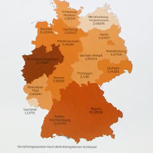 JEZT - Prozentuale Verteilung von Fluechtlingen auf Bundeslaender - Abbildung 2013 © MediaPool Jena