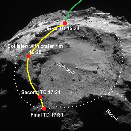 JEZT - Die drei Touchdowns von Philae auf dem Kometen Tschuri - Fotos © ESA Team Rosetta DLR Team Philae