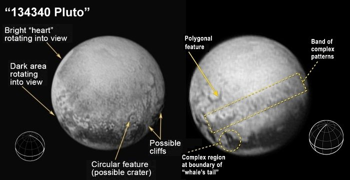 JEZT - Geologische BEsonderheiten auf Pluto - Abbildung © NASA Mission New Horizon JHUAPL SWRI - Bildbearbeitung © InterJena