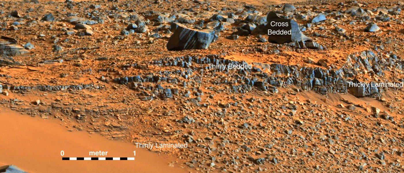 JEZT - Ein ausgetrocknetes Flussbett auf dem Mars - Foto © NASA JPL Team Curiosity - Bildbearbeitung © InterJena