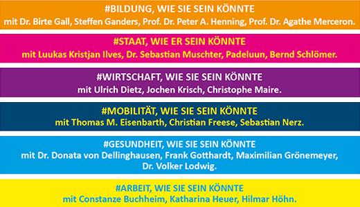 JEZT - Die Themen der der Fishbowl-Diskussionen beim zweiten Freiheitskonvent in Berlin - Grafik © FDP 2015
