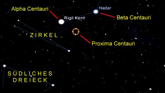 JEZT - Sterngruppe Centauri - Grafik © MediaPool Jena