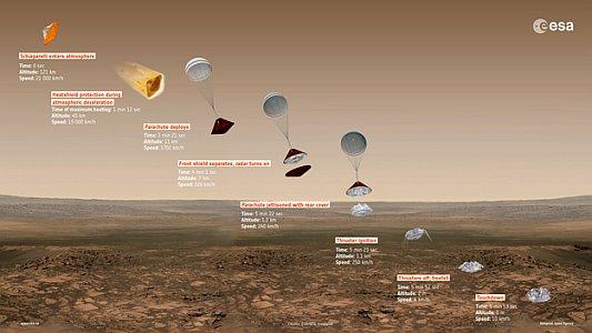 jezt-schiparelli-landing-sequence-abbildung-533x300-esa